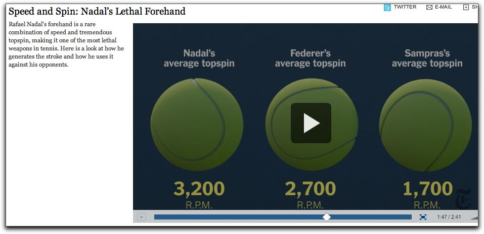 Federer Hits With More Spin Than Nadal     - Jim's blog