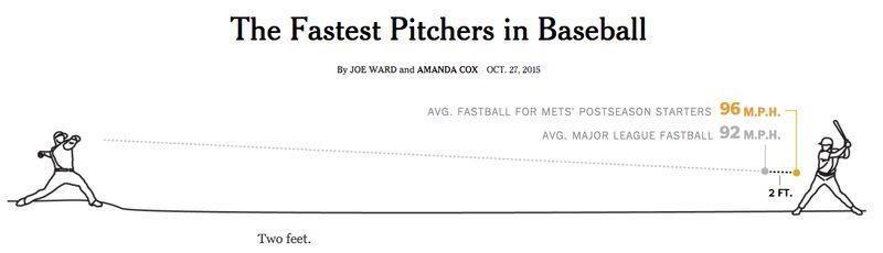 BaseballFastestMets