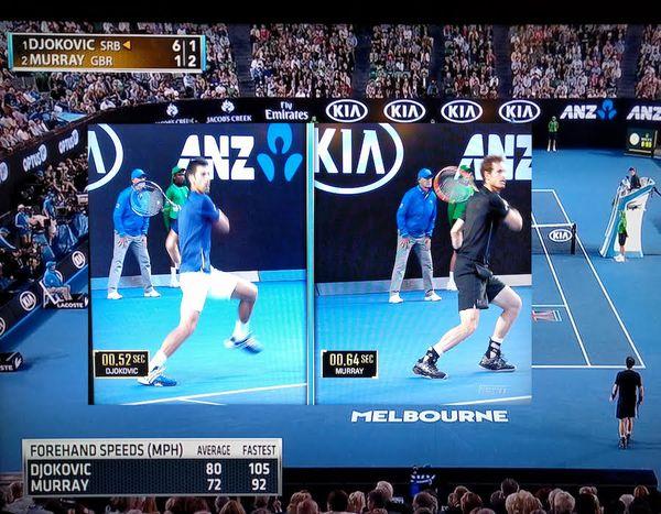Djokovic And Murray S Forehands Analyzed Jim S Blog